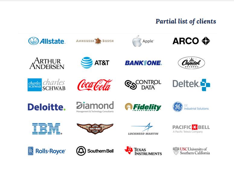 udvalgte virksomheder som bruger The Inner Game